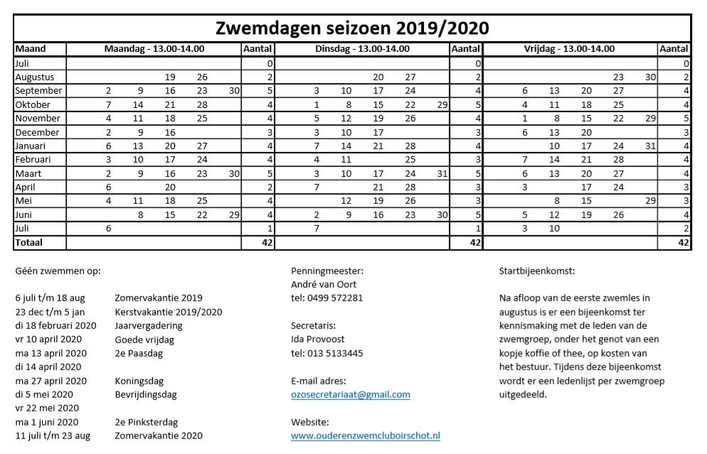 Zwemrooster 2019-2020